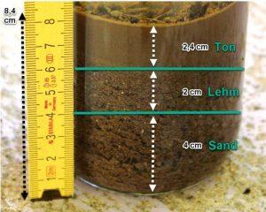 Bodenartermittlung Glasgefäss-Methode